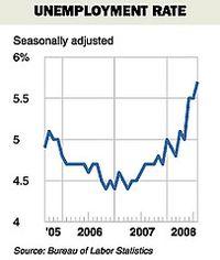 3 ways unemployment graph