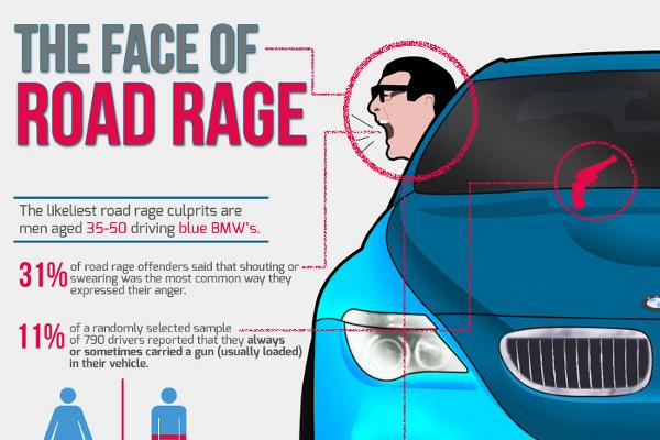 Road rage stats